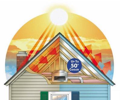 affordable-green-homes-dallas